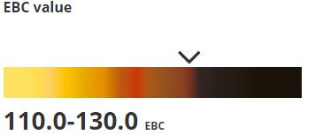 Цветность Caramel Munich II